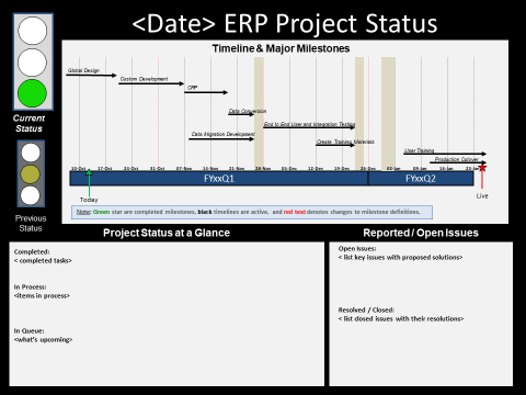 ERP Project Status.png